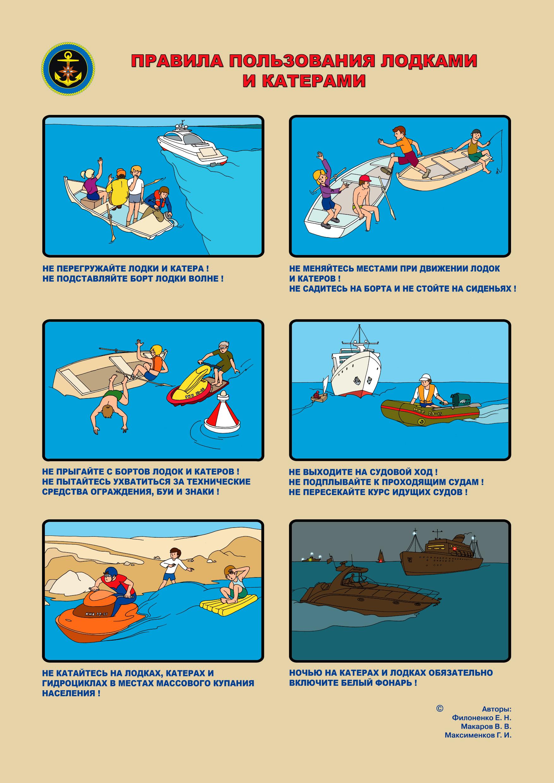 Памятки Основы безопасности на воде Видео Как